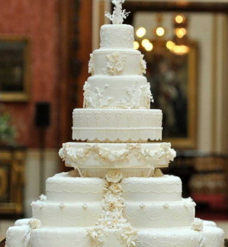 Top 5 Most Expensive Cakes in the World