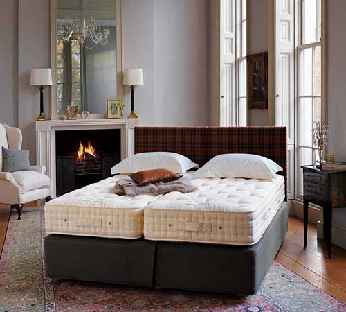 Most Expensive Beds