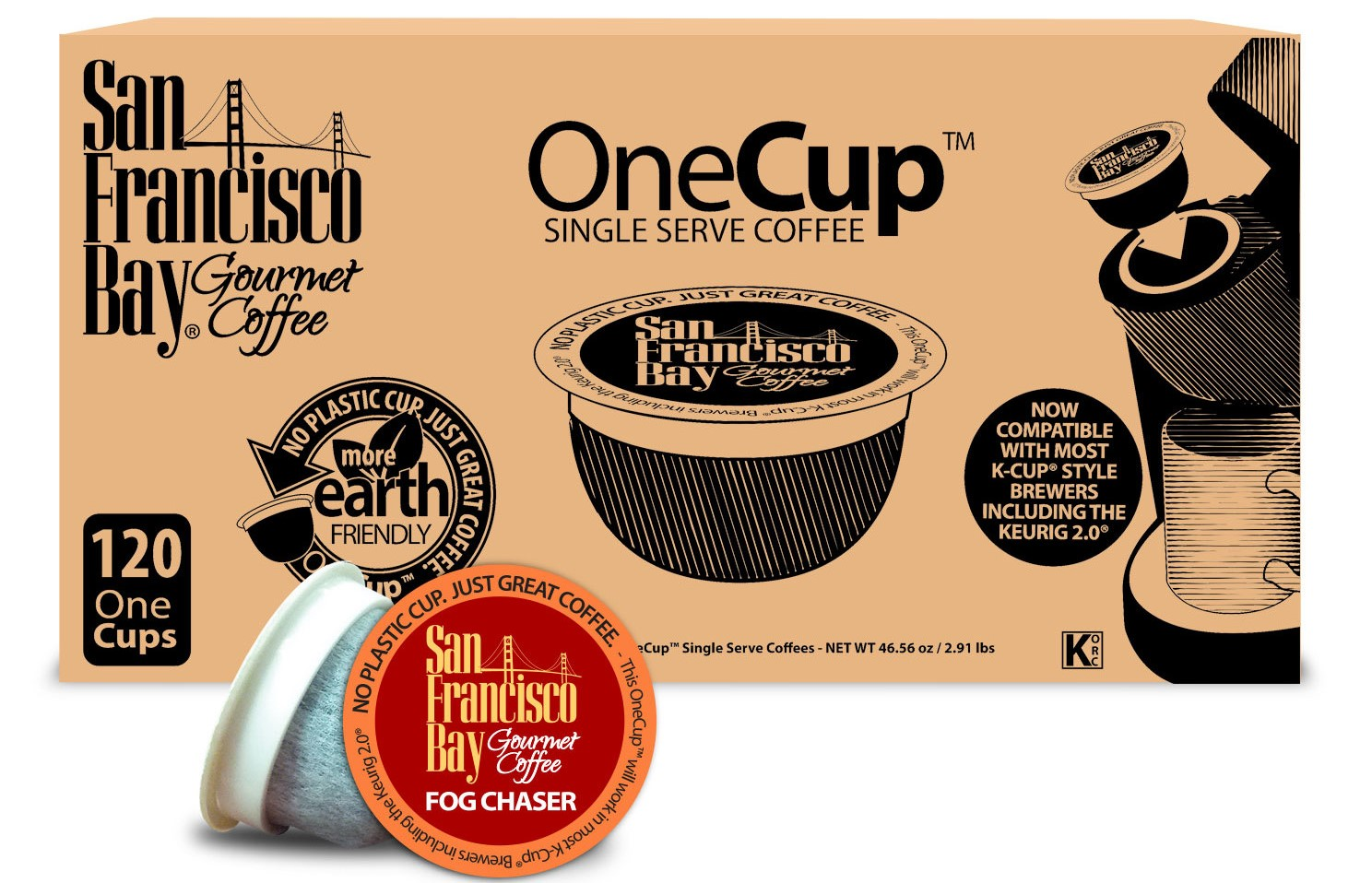 Top Best K-Cup Coffee Flavors For Your Taste Highly Rated
