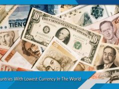 Countries With Lowest Currency In The World