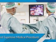 Most Expensive Medical Procedures